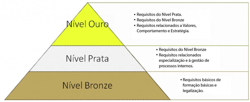 piramide-04